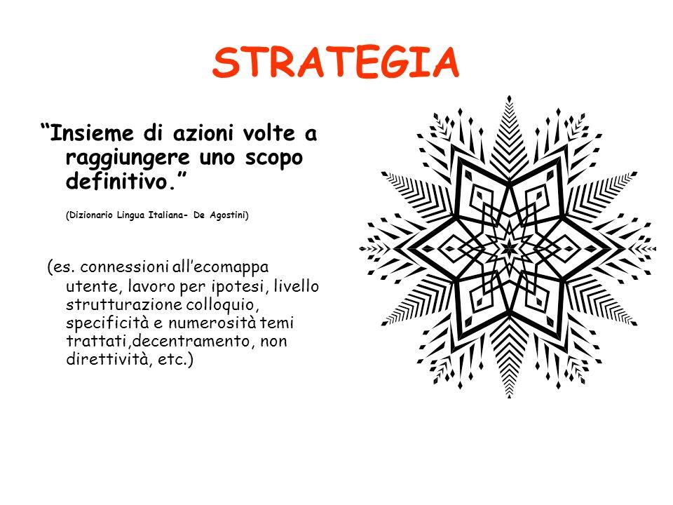 STRATEGIA Insieme di azioni volte a raggiungere uno scopo definitivo. (Dizionario Lingua Italiana- De Agostini) (es. connessioni allecomappa utente, l