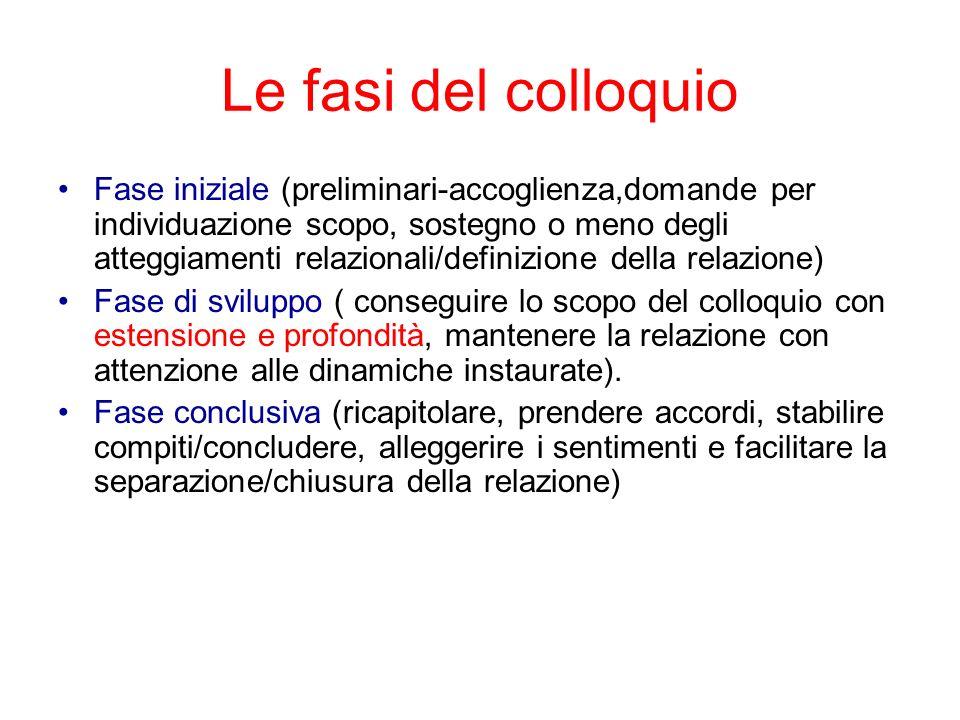 Le fasi del colloquio Fase iniziale (preliminari-accoglienza,domande per individuazione scopo, sostegno o meno degli atteggiamenti relazionali/definiz