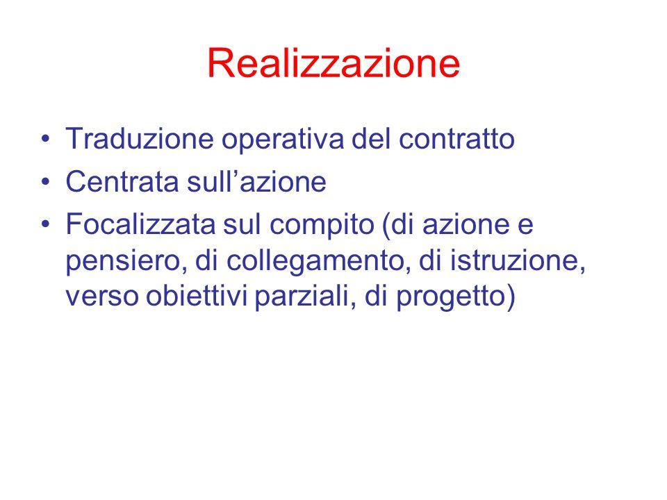 Realizzazione Traduzione operativa del contratto Centrata sullazione Focalizzata sul compito (di azione e pensiero, di collegamento, di istruzione, ve