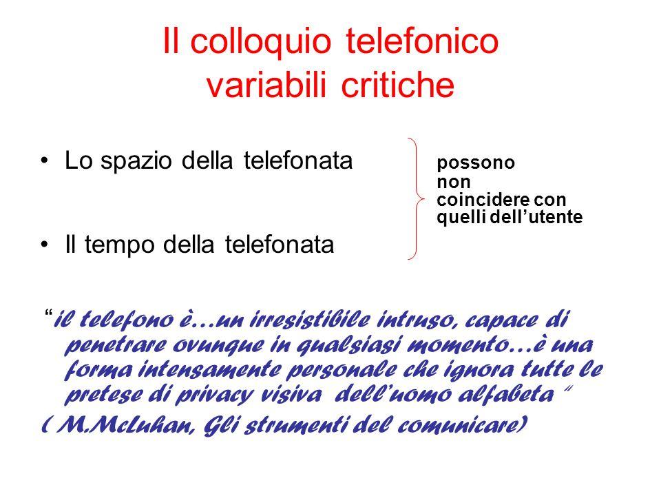 Il colloquio telefonico variabili critiche Lo spazio della telefonata possono non coincidere con quelli dellutente Il tempo della telefonata il telefo