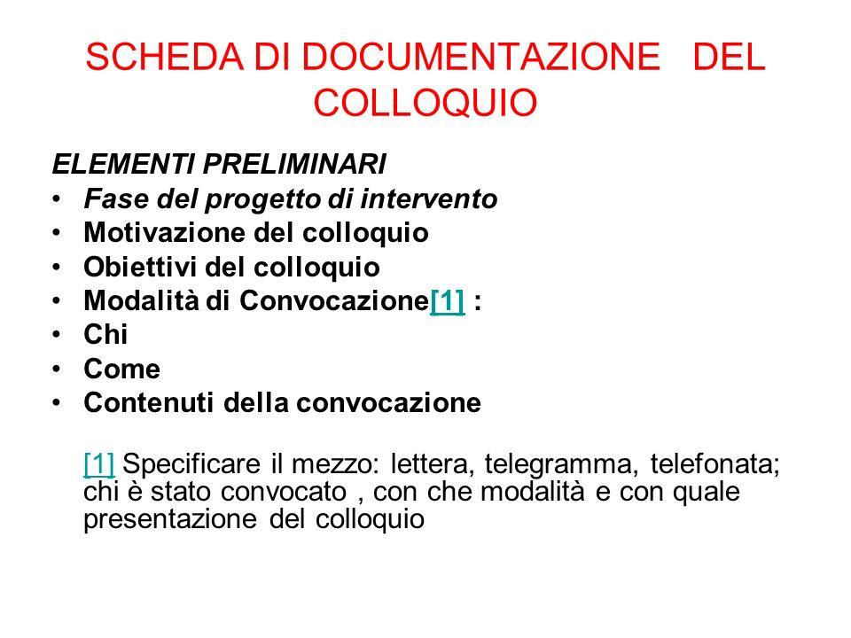 SCHEDA DI DOCUMENTAZIONE DEL COLLOQUIO ELEMENTI PRELIMINARI Fase del progetto di intervento Motivazione del colloquio Obiettivi del colloquio Modalità