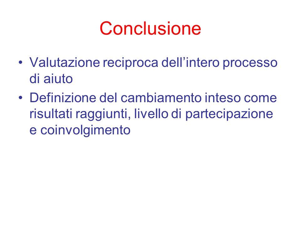Conclusione Valutazione reciproca dellintero processo di aiuto Definizione del cambiamento inteso come risultati raggiunti, livello di partecipazione