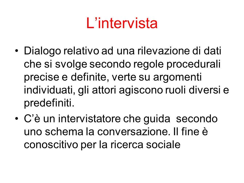 Lintervista Dialogo relativo ad una rilevazione di dati che si svolge secondo regole procedurali precise e definite, verte su argomenti individuati, g