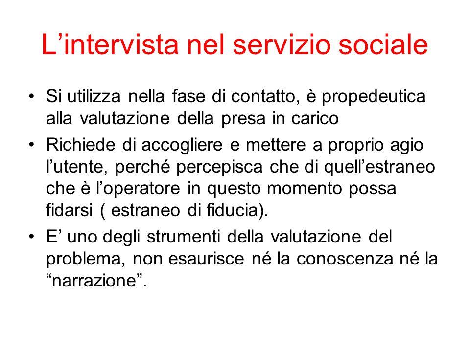 Lintervista nel servizio sociale Si utilizza nella fase di contatto, è propedeutica alla valutazione della presa in carico Richiede di accogliere e me