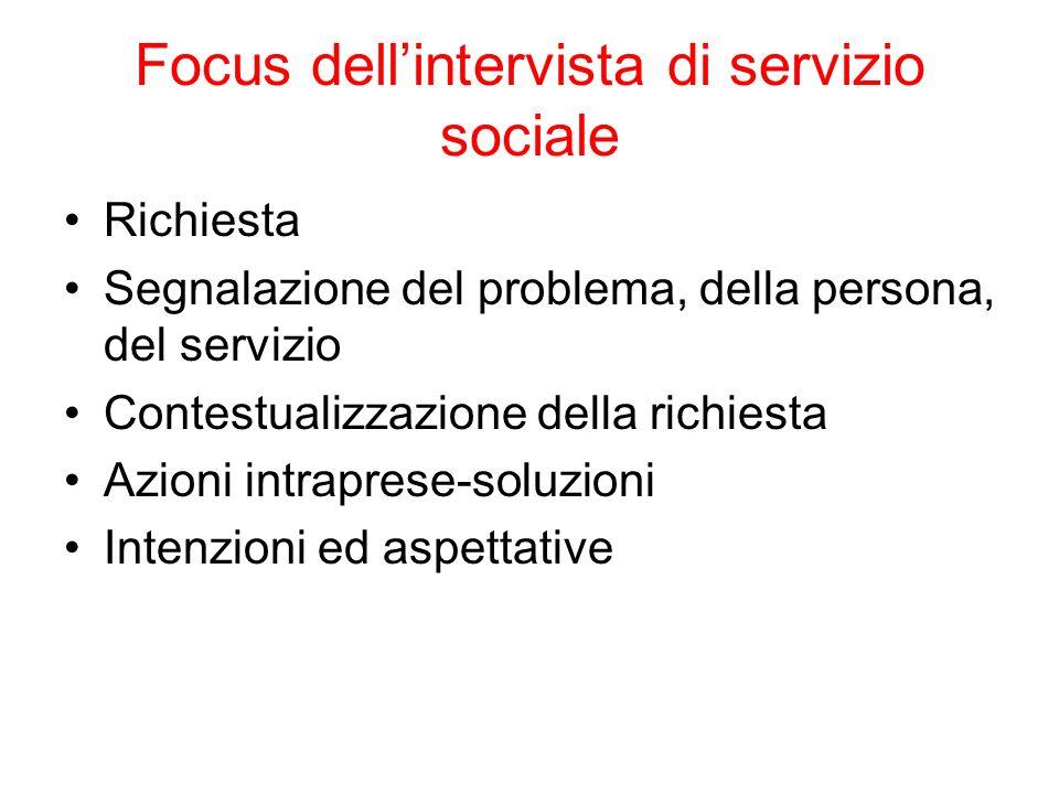 Focus dellintervista di servizio sociale Richiesta Segnalazione del problema, della persona, del servizio Contestualizzazione della richiesta Azioni i