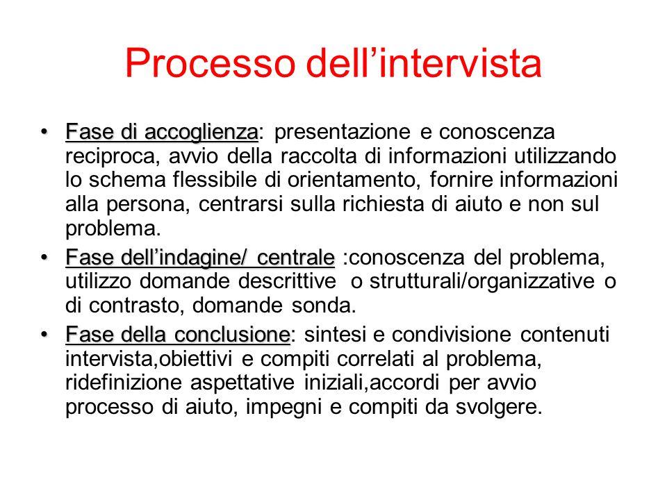 Processo dellintervista Fase di accoglienzaFase di accoglienza: presentazione e conoscenza reciproca, avvio della raccolta di informazioni utilizzando