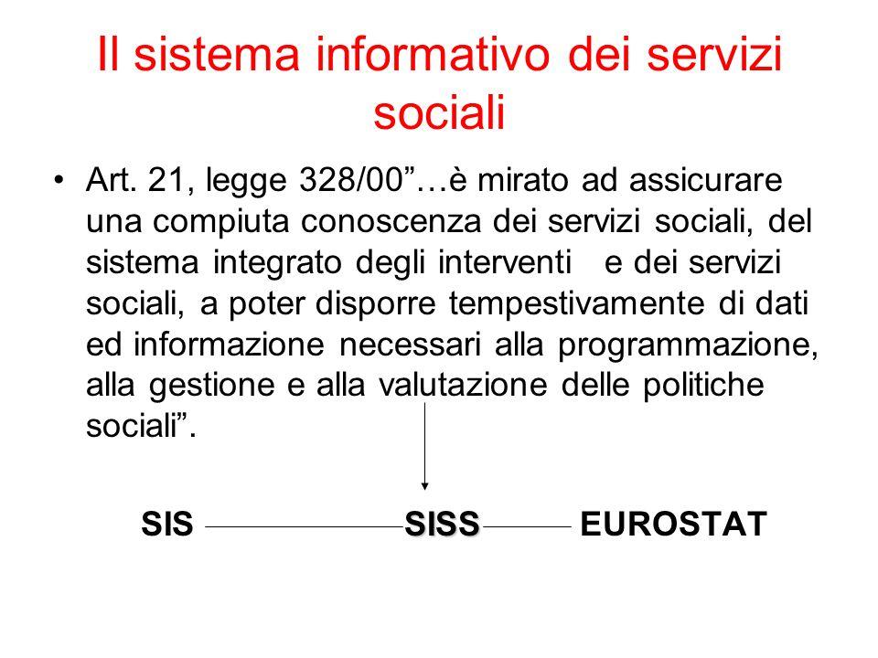 Il sistema informativo dei servizi sociali Art. 21, legge 328/00…è mirato ad assicurare una compiuta conoscenza dei servizi sociali, del sistema integ