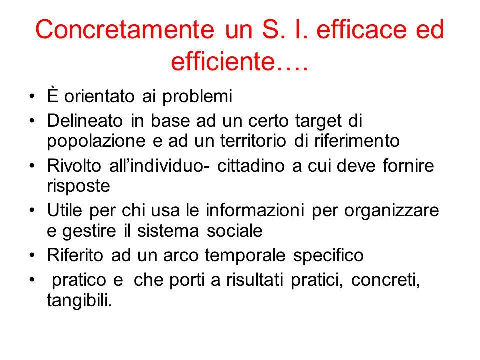 Concretamente un S. I. efficace ed efficiente…. È orientato ai problemi Delineato in base ad un certo target di popolazione e ad un territorio di rife