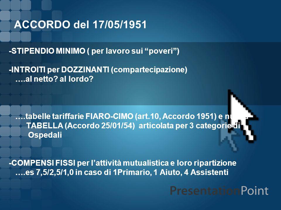 ACCORDO del 17/05/1951 -STIPENDIO MINIMO ( per lavoro sui poveri) -INTROITI per DOZZINANTI (compartecipazione) ….al netto? al lordo? ….tabelle tariffa
