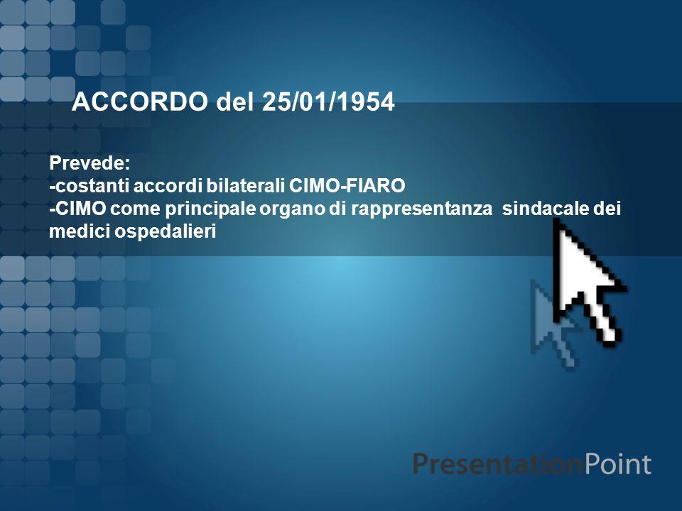 ACCORDO del 25/01/1954 Prevede: -costanti accordi bilaterali CIMO-FIARO -CIMO come principale organo di rappresentanza sindacale dei medici ospedalier