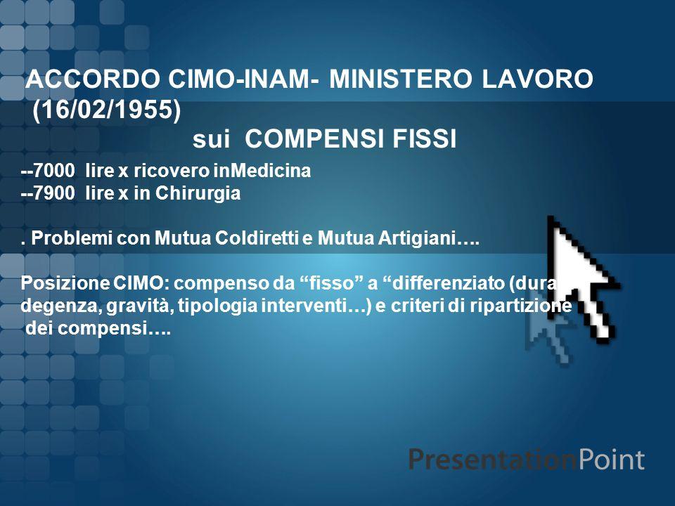 ACCORDO CIMO-INAM- MINISTERO LAVORO (16/02/1955) sui COMPENSI FISSI --7000 lire x ricovero inMedicina --7900 lire x in Chirurgia. Problemi con Mutua C