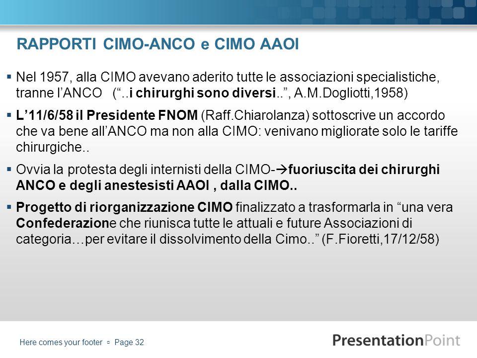 RAPPORTI CIMO-ANCO e CIMO AAOI Nel 1957, alla CIMO avevano aderito tutte le associazioni specialistiche, tranne lANCO (..i chirurghi sono diversi.., A