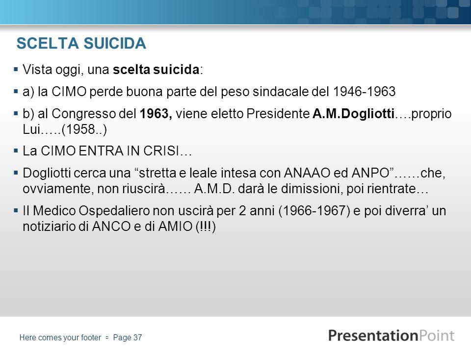 SCELTA SUICIDA Vista oggi, una scelta suicida: a) la CIMO perde buona parte del peso sindacale del 1946-1963 b) al Congresso del 1963, viene eletto Pr
