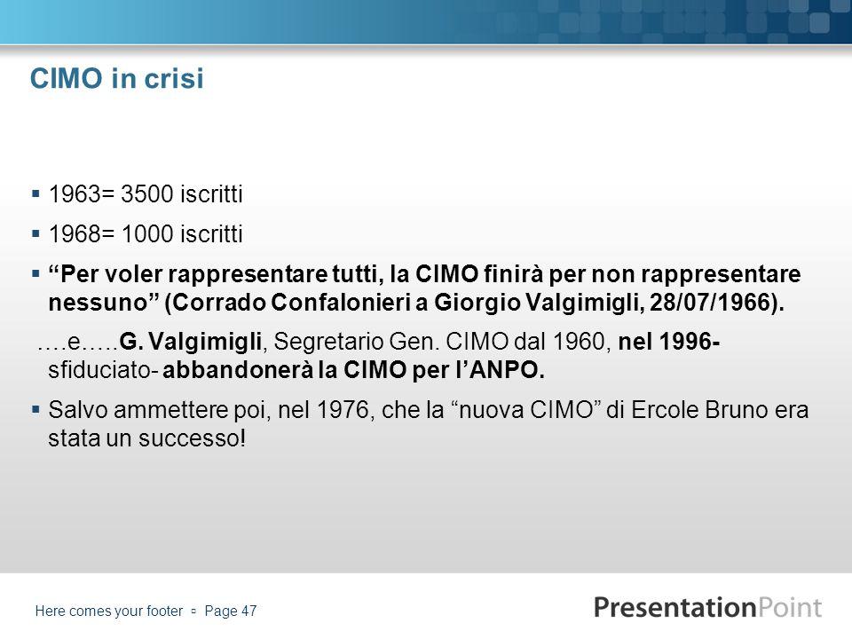 CIMO in crisi 1963= 3500 iscritti 1968= 1000 iscritti Per voler rappresentare tutti, la CIMO finirà per non rappresentare nessuno (Corrado Confalonier