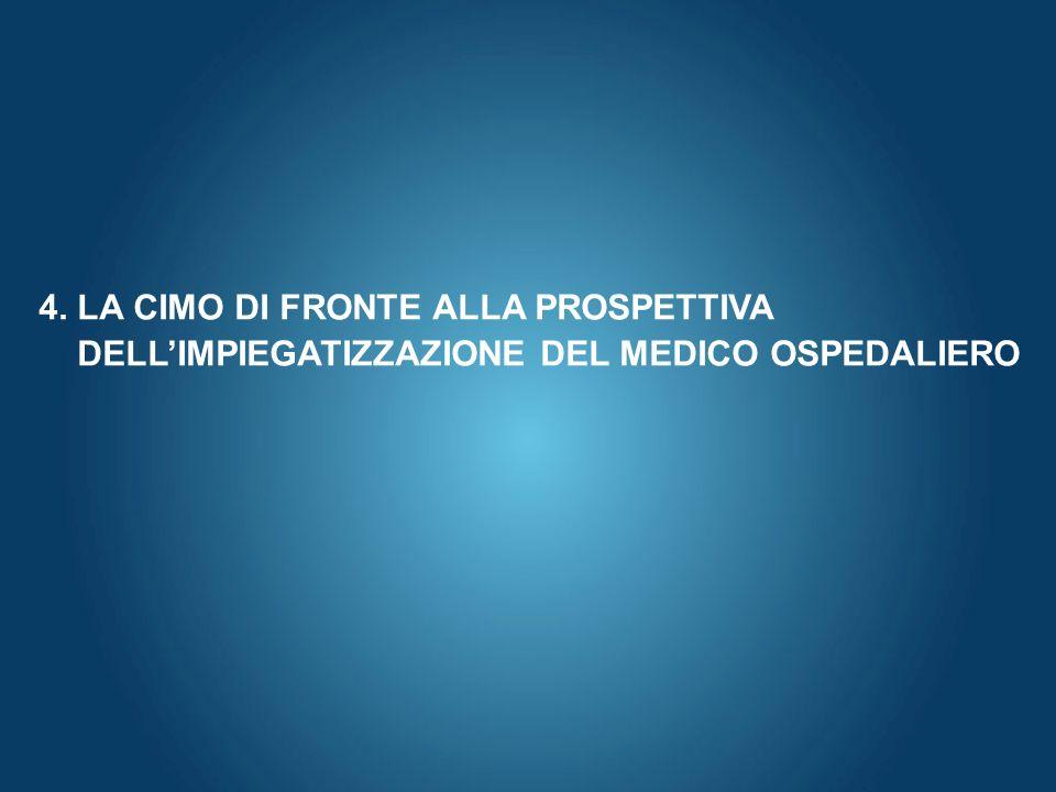 Here comes your footer Page 48 4. LA CIMO DI FRONTE ALLA PROSPETTIVA DELLIMPIEGATIZZAZIONE DEL MEDICO OSPEDALIERO