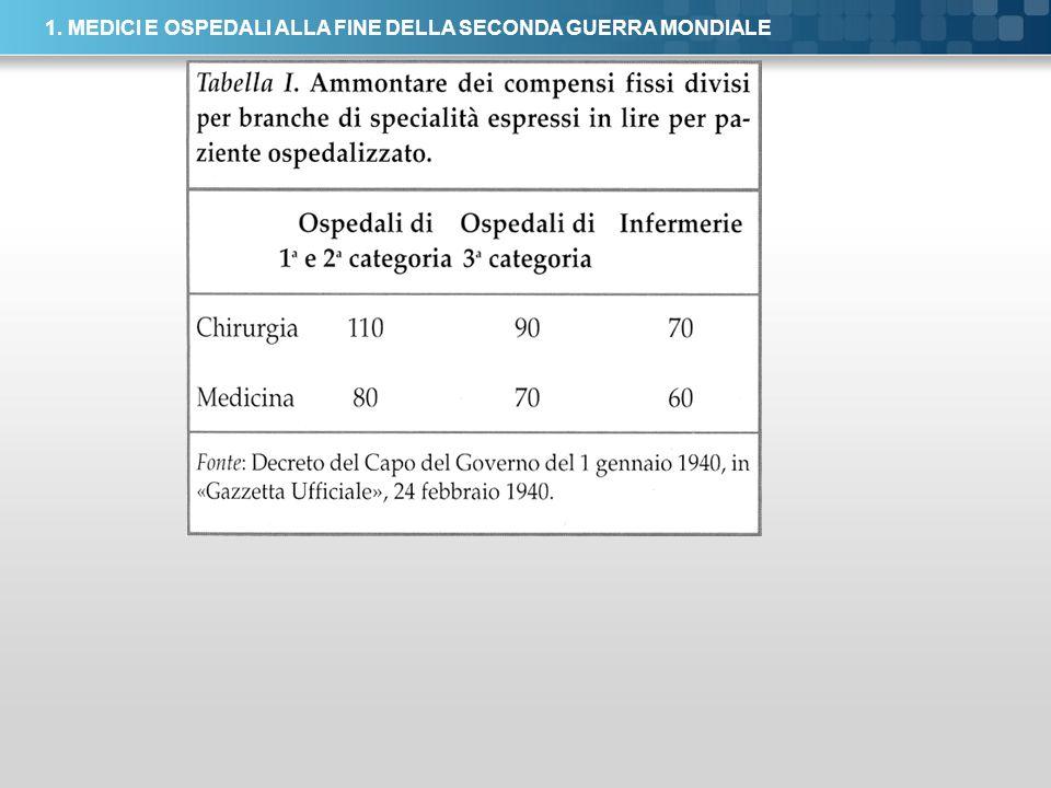 1. MEDICI E OSPEDALI ALLA FINE DELLA SECONDA GUERRA MONDIALE