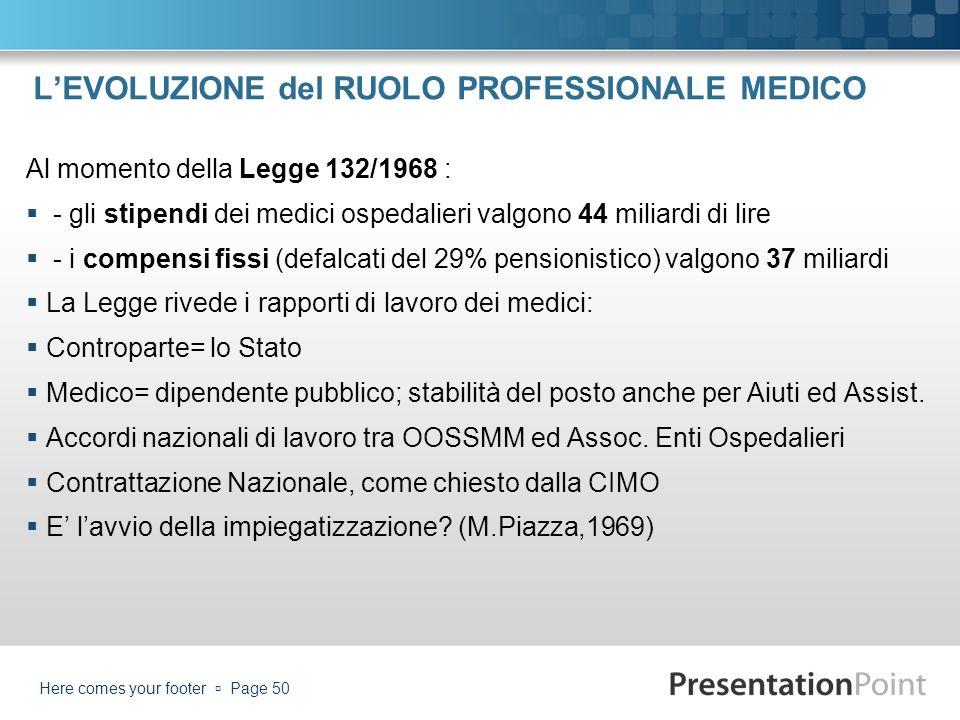 LEVOLUZIONE del RUOLO PROFESSIONALE MEDICO Al momento della Legge 132/1968 : - gli stipendi dei medici ospedalieri valgono 44 miliardi di lire - i com