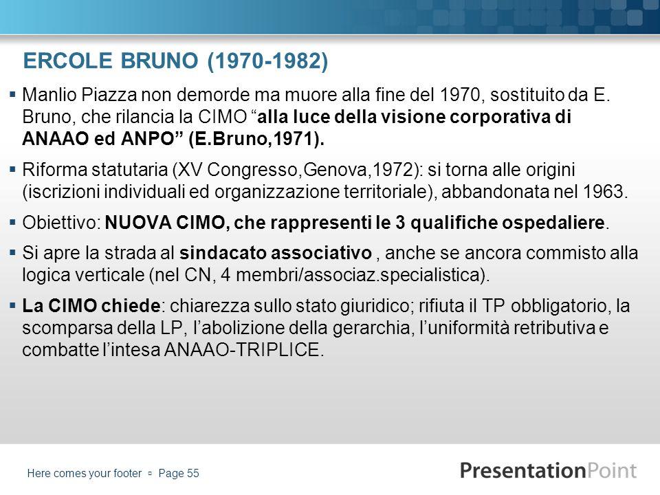 ERCOLE BRUNO (1970-1982) Manlio Piazza non demorde ma muore alla fine del 1970, sostituito da E. Bruno, che rilancia la CIMO alla luce della visione c