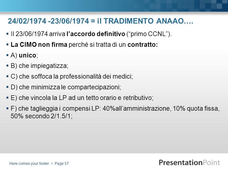 24/02/1974 -23/06/1974 = il TRADIMENTO ANAAO…. Il 23/06/1974 arriva laccordo definitivo (primo CCNL). La CIMO non firma perché si tratta di un contrat