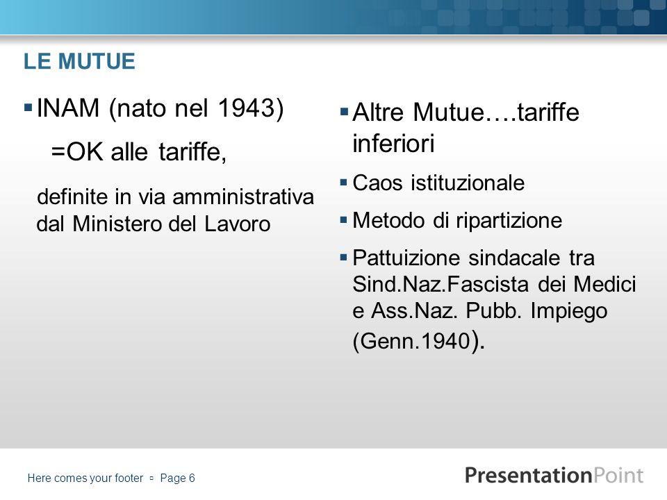 LE MUTUE INAM (nato nel 1943) =OK alle tariffe, definite in via amministrativa dal Ministero del Lavoro Altre Mutue….tariffe inferiori Caos istituzion