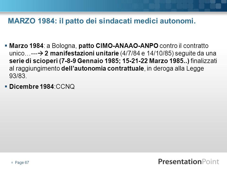 MARZO 1984: il patto dei sindacati medici autonomi. Marzo 1984: a Bologna, patto CIMO-ANAAO-ANPO contro il contratto unico…--- 2 manifestazioni unitar
