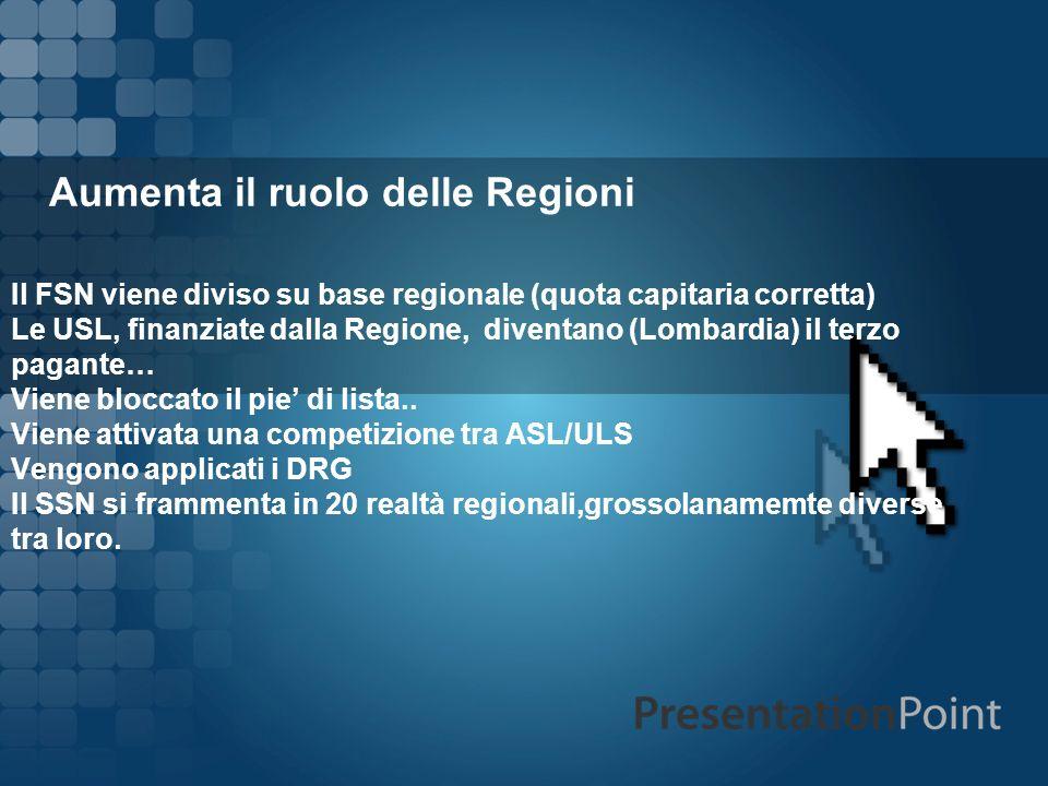 Aumenta il ruolo delle Regioni Il FSN viene diviso su base regionale (quota capitaria corretta) Le USL, finanziate dalla Regione, diventano (Lombardia