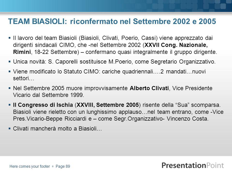 TEAM BIASIOLI: riconfermato nel Settembre 2002 e 2005 Il lavoro del team Biasioli (Biasioli, Clivati, Poerio, Cassi) viene apprezzato dai dirigenti si
