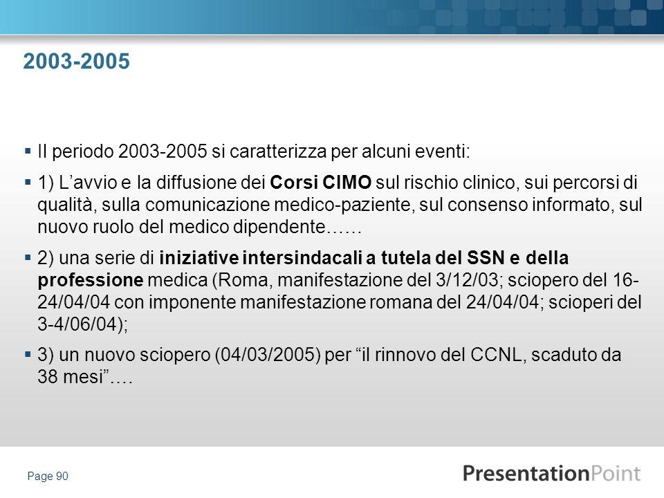 2003-2005 Il periodo 2003-2005 si caratterizza per alcuni eventi: 1) Lavvio e la diffusione dei Corsi CIMO sul rischio clinico, sui percorsi di qualit