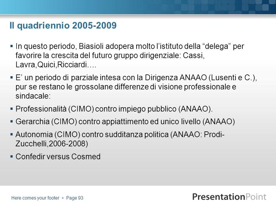 Il quadriennio 2005-2009 In questo periodo, Biasioli adopera molto listituto della delega per favorire la crescita del futuro gruppo dirigenziale: Cas
