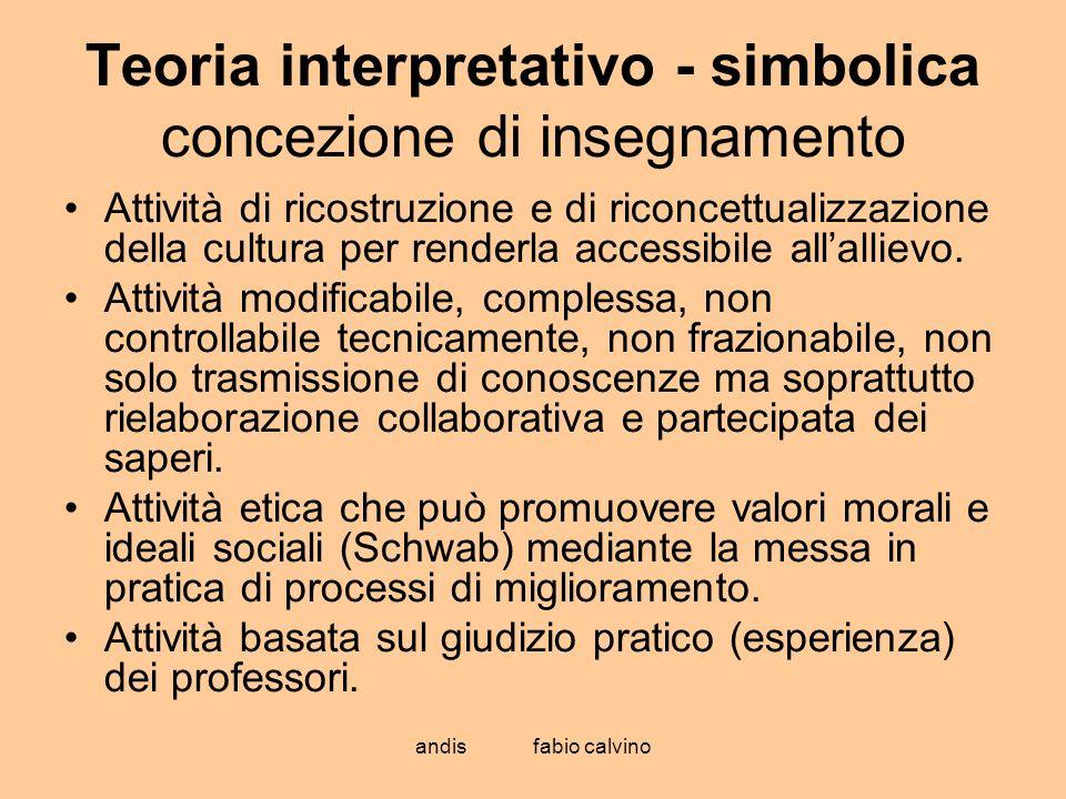 andis fabio calvino Teoria interpretativo - simbolica concezione di insegnamento Attività di ricostruzione e di riconcettualizzazione della cultura pe