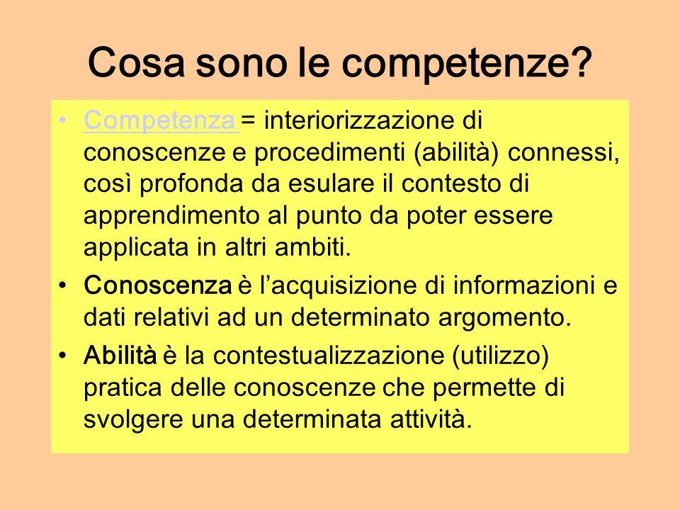 Cosa sono le competenze? Competenza = interiorizzazione di conoscenze e procedimenti (abilità) connessi, così profonda da esulare il contesto di appre