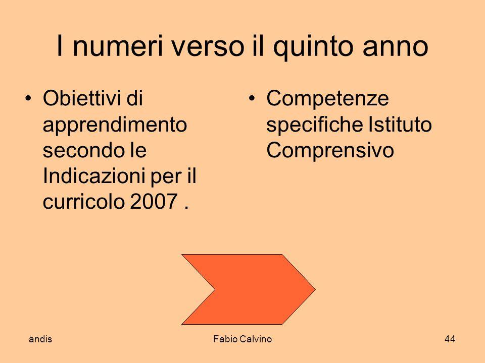 andisFabio Calvino44 I numeri verso il quinto anno Obiettivi di apprendimento secondo le Indicazioni per il curricolo 2007. Competenze specifiche Isti