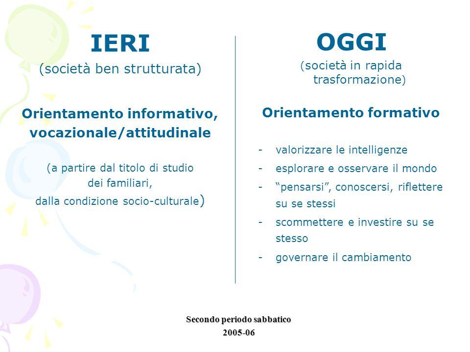 IERI (società ben strutturata) Orientamento informativo, vocazionale/attitudinale (a partire dal titolo di studio dei familiari, dalla condizione soci