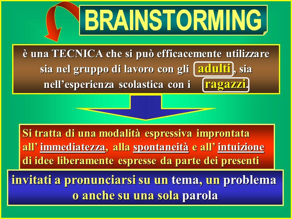 Tecniche di matrice relazionale e comunicativa: Brainstorming Circle-time Problem solving Problem setting Messaggio-Io Toutoring