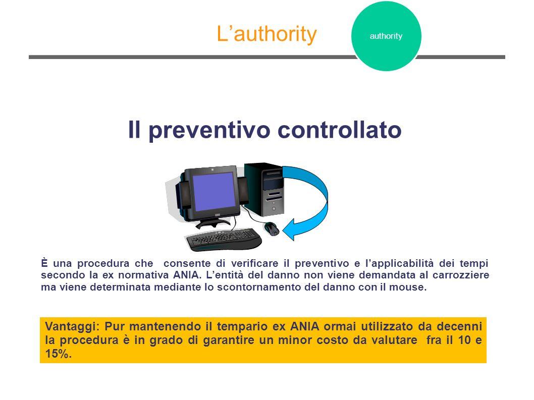 Lauthority Il preventivo controllato È una procedura che consente di verificare il preventivo e lapplicabilità dei tempi secondo la ex normativa ANIA.
