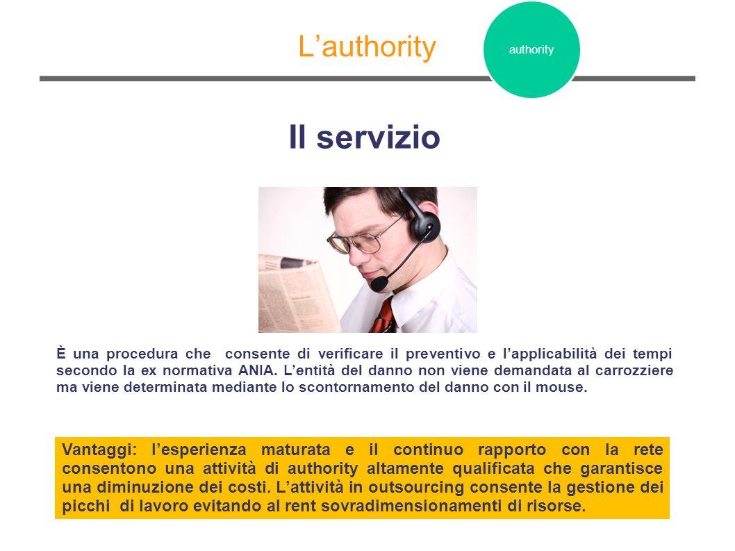 Lauthority Il servizio È una procedura che consente di verificare il preventivo e lapplicabilità dei tempi secondo la ex normativa ANIA. Lentità del d