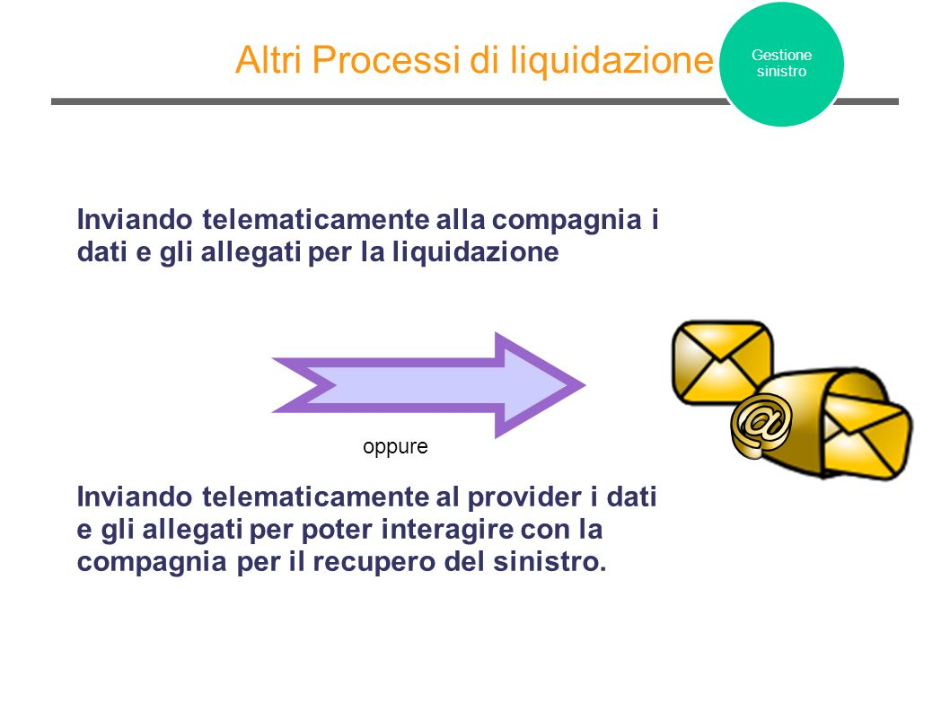 Altri Processi di liquidazione Inviando telematicamente alla compagnia i dati e gli allegati per la liquidazione Inviando telematicamente al provider