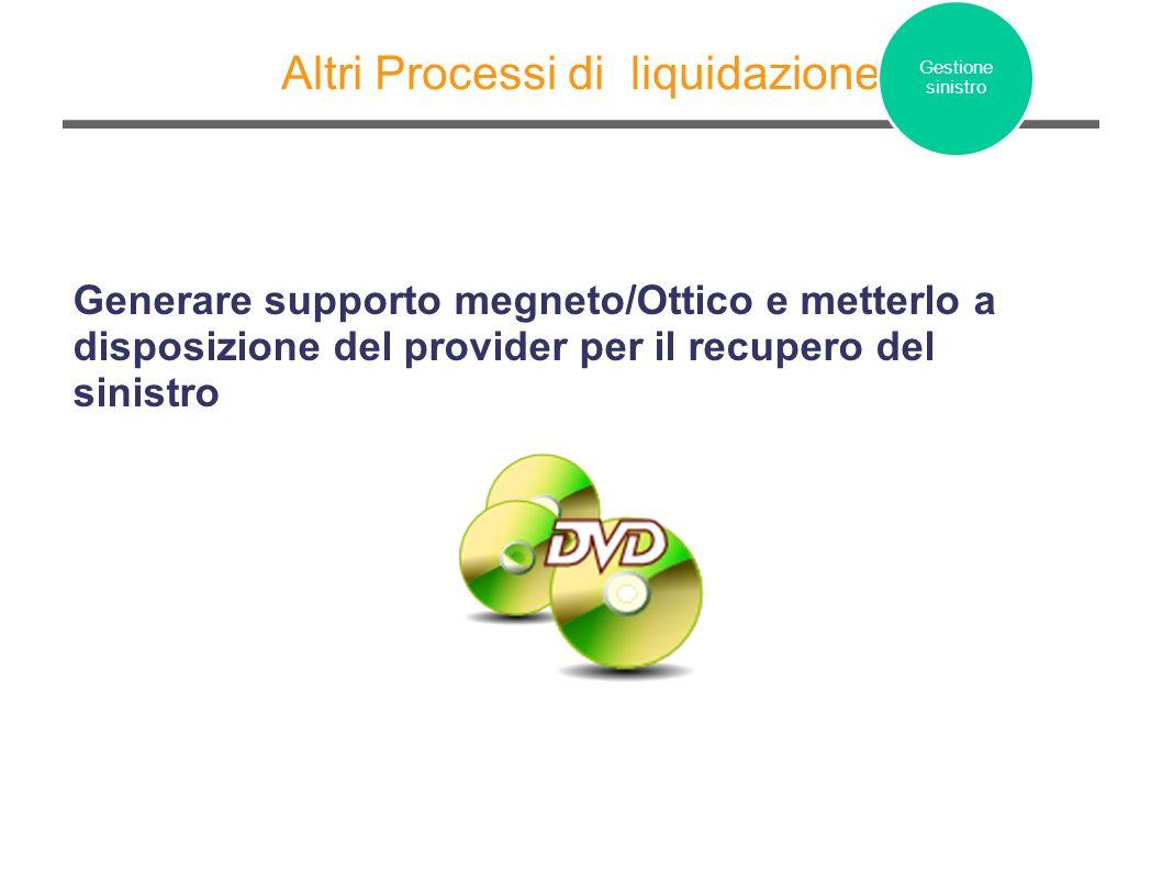 Altri Processi di liquidazione Generare supporto megneto/Ottico e metterlo a disposizione del provider per il recupero del sinistro Gestione sinistro