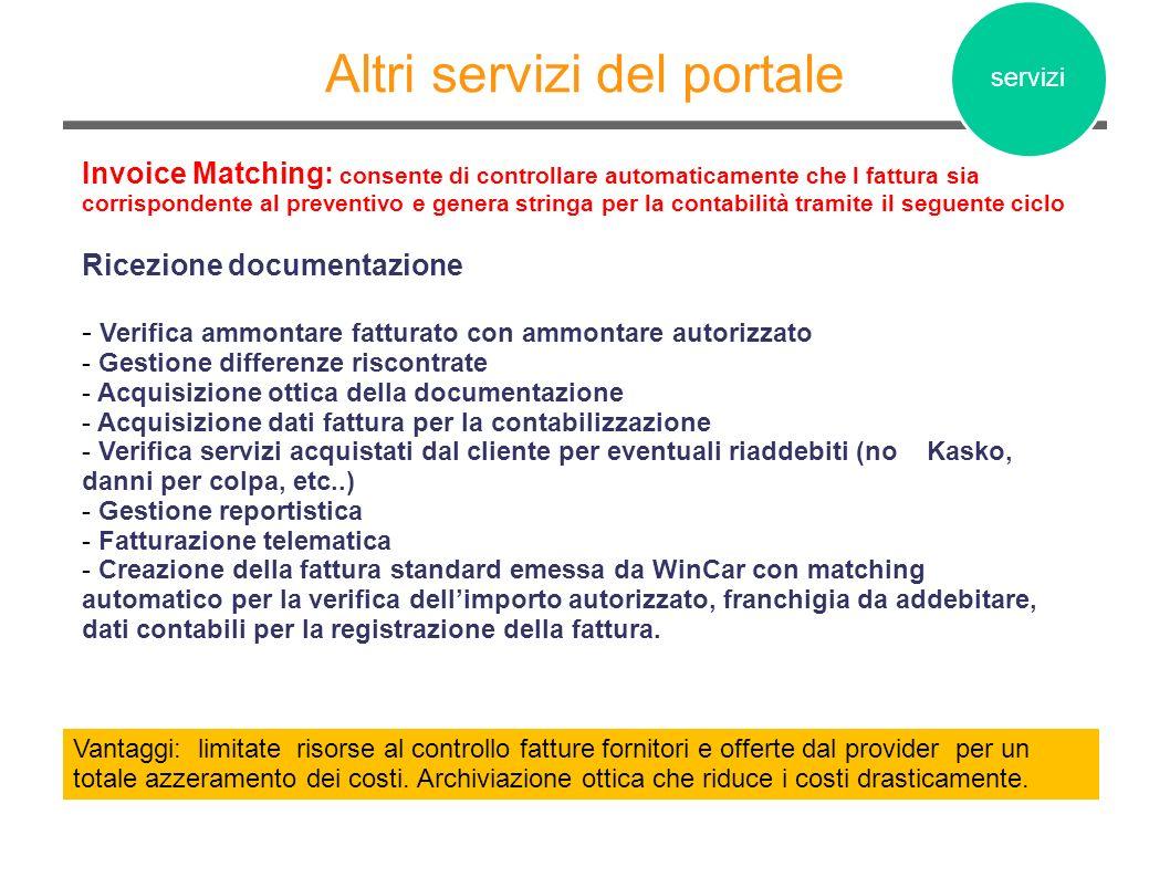 Altri servizi del portale Invoice Matching: consente di controllare automaticamente che l fattura sia corrispondente al preventivo e genera stringa pe