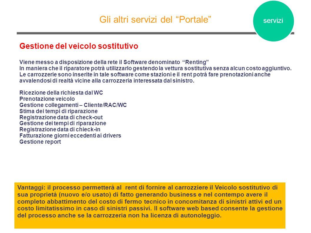 Gli altri servizi del Portale Gestione del veicolo sostitutivo Viene messo a disposizione della rete il Software denominato Renting In maniera che il