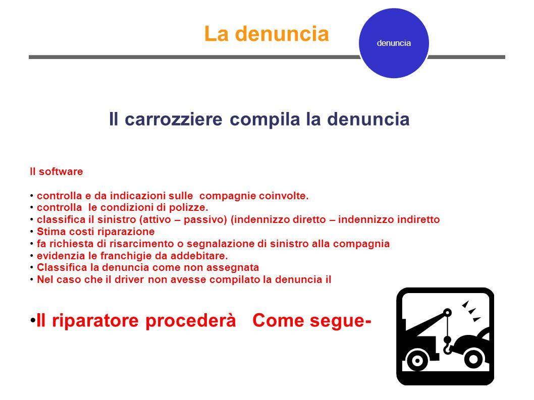 La denuncia Il carrozziere compila la denuncia Il software controlla e da indicazioni sulle compagnie coinvolte. controlla le condizioni di polizze. c