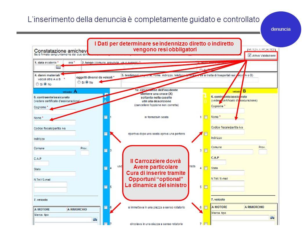 Linserimento della denuncia è completamente guidato e controllato I Dati per determinare se indennizzo diretto o indiretto vengono resi obbligatori Il