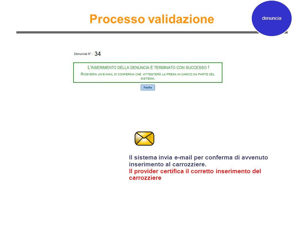 Processo validazione Il sistema invia e-mail per conferma di avvenuto inserimento al carrozziere. Il provider certifica il corretto inserimento del ca