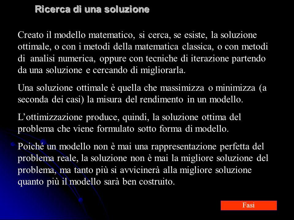 Costruzione del modello matematico I modelli matematici sono rappresentazioni astratte di situazioni reali espresse in termini di simboli ed espressio