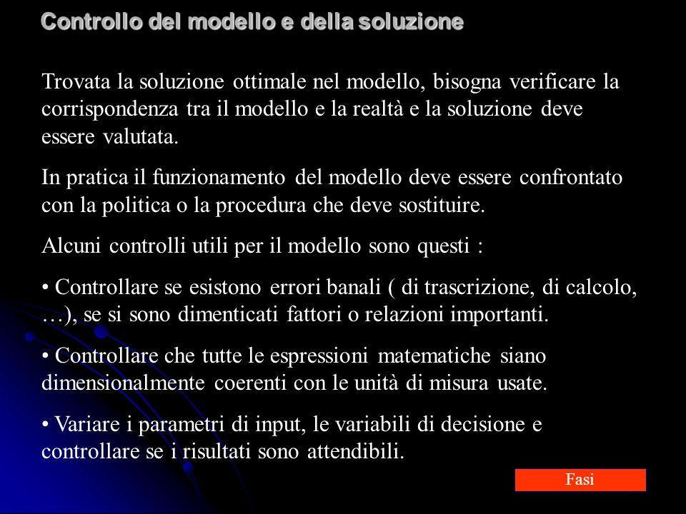 Ricerca di una soluzione Creato il modello matematico, si cerca, se esiste, la soluzione ottimale, o con i metodi della matematica classica, o con met
