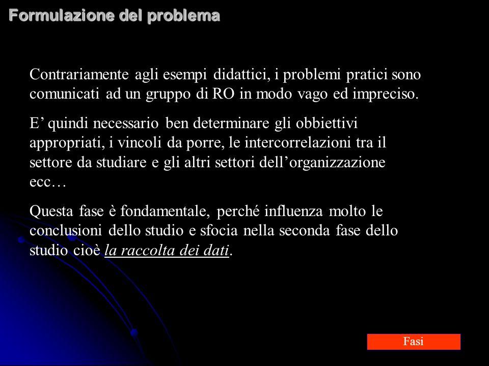 Fasi di una ricerca operativa 1 – Formulazione del problema 2 – Raccolta dei dati 3 – Costruzione del modello matematico 4 – Ricerca di una soluzione