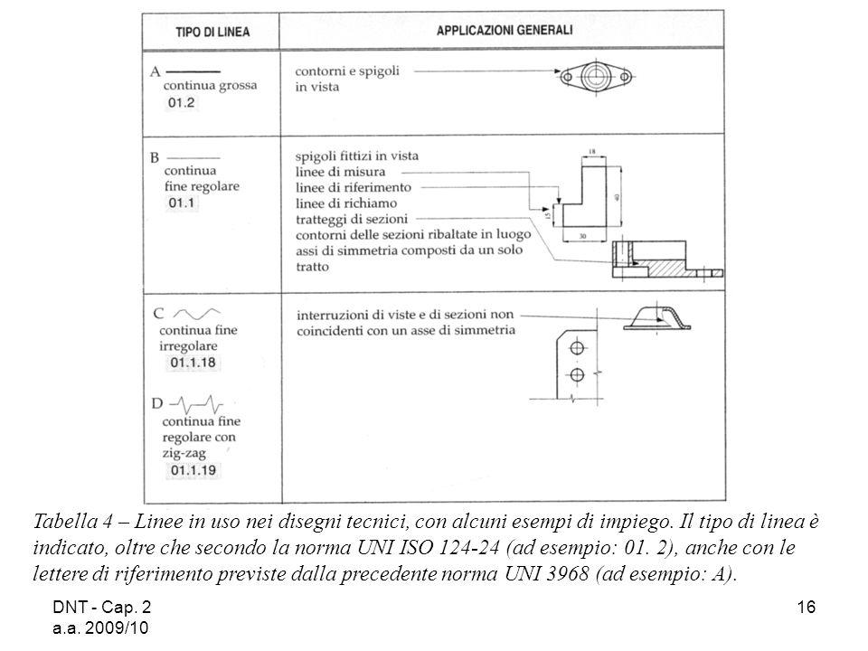 DNT - Cap. 2 a.a. 2009/10 16 Tabella 4 – Linee in uso nei disegni tecnici, con alcuni esempi di impiego. Il tipo di linea è indicato, oltre che second