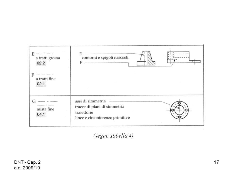 DNT - Cap. 2 a.a. 2009/10 17 (segue Tabella 4)