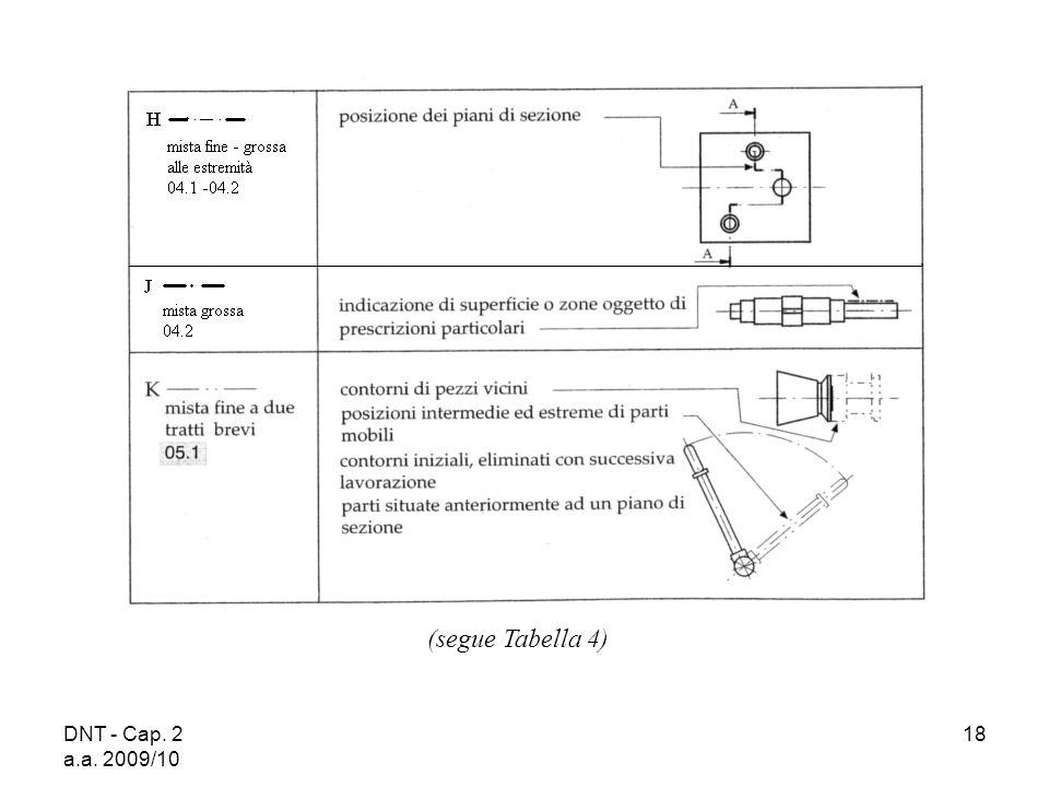 DNT - Cap. 2 a.a. 2009/10 18 (segue Tabella 4)