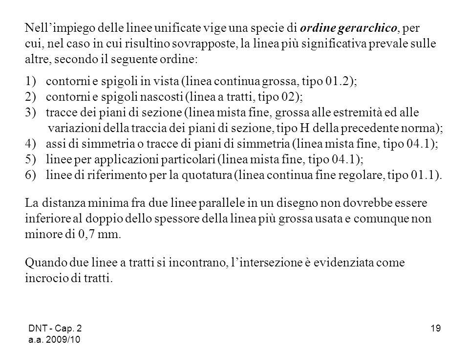 DNT - Cap. 2 a.a. 2009/10 19 Nellimpiego delle linee unificate vige una specie di ordine gerarchico, per cui, nel caso in cui risultino sovrapposte, l